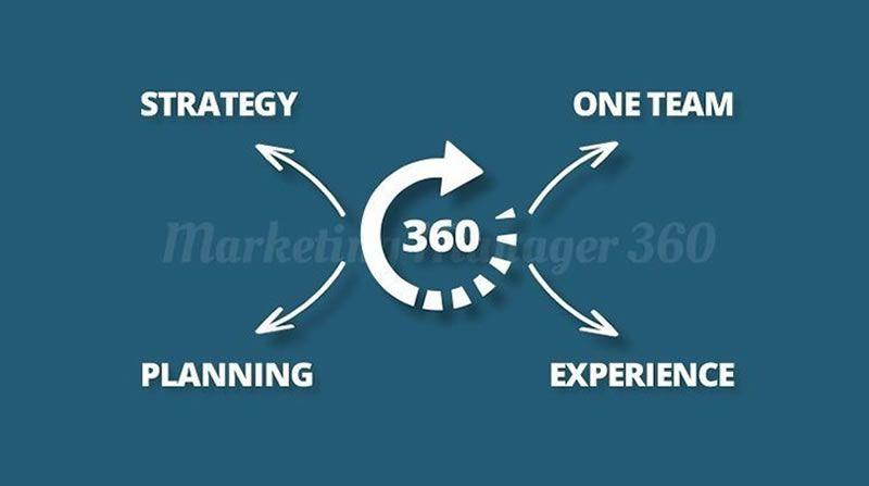 Growing Businesses with Marketing Manager 360 image